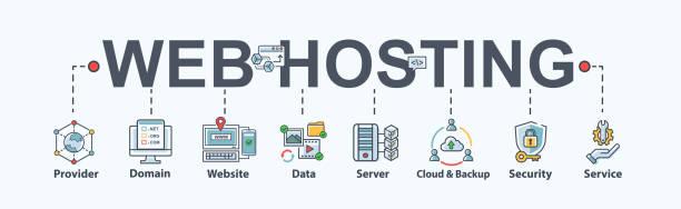 Web Hosting SSD